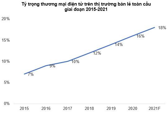 Góc nhìn đầu tư 2021: Ngành dệt may