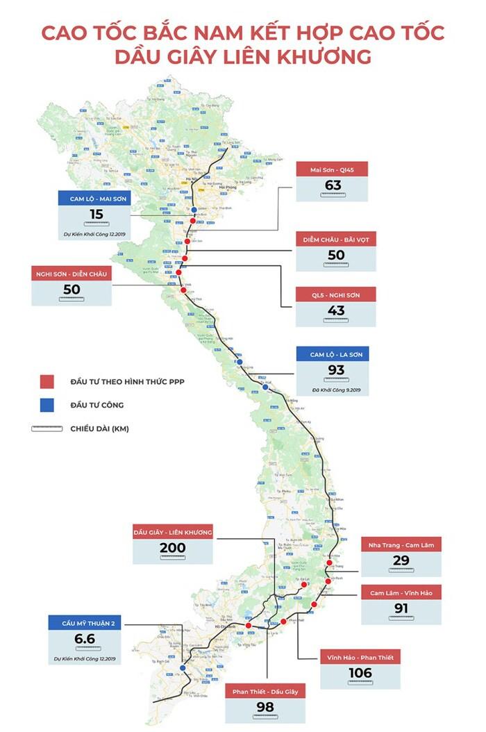 Giao thông miền Nam phát triển với loạt cao tốc được khởi công