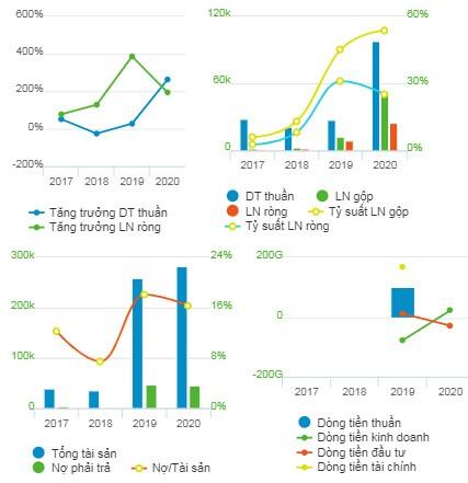 Phát triển Quang Thái không còn là Công ty mẹ của ABR