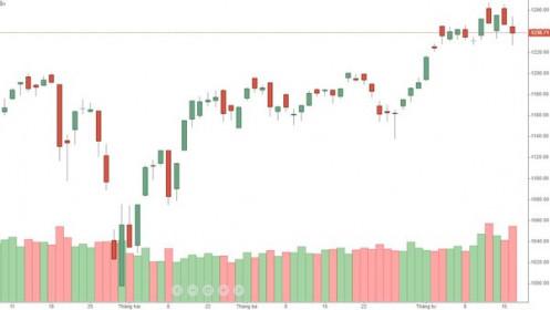 """Tăng là xả, thị trường lại """"rút phích"""" kịp thời"""