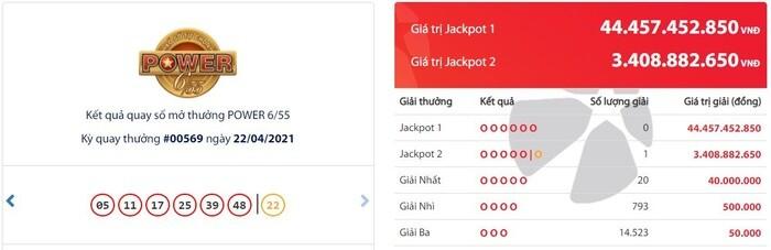 Kết quả Vietlott: Một khách hàng trúng Jackpot hơn 3,4 tỷ đồng tại An Giang