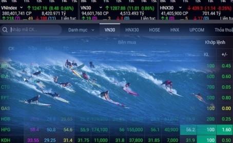 """Thị trường chứng khoán: Ưu tiên quản trị rủi ro danh mục thay vì """"lướt sóng"""""""