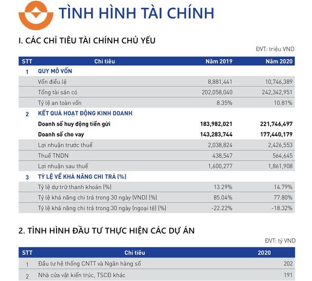 ĐHCĐ LienVietPostBank (LPB): Chia cổ tức 12%, bầu ông Nguyễn Đức Thụy vào HĐQT