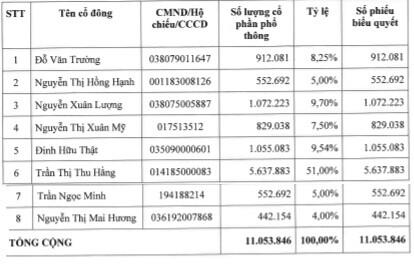Rốt ráo tăng vốn, MBS và KSSecurities chào bán cổ phiếu cho cổ đông ngay tháng 5