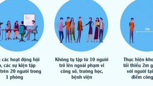 Covid-19 ở Việt Nam: Những địa phương nào đang phải cách ly xã hội, giãn cách xã hội?