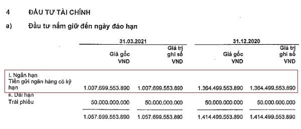 Quỹ tiền mặt của Vĩnh Hoàn tăng mạnh trong quý I/2021