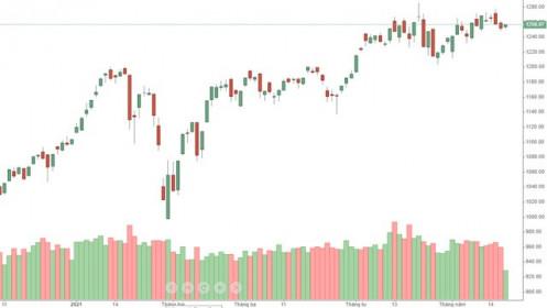 Cổ phiếu thép lại bùng nổ, VPB bị tự doanh xả mạnh