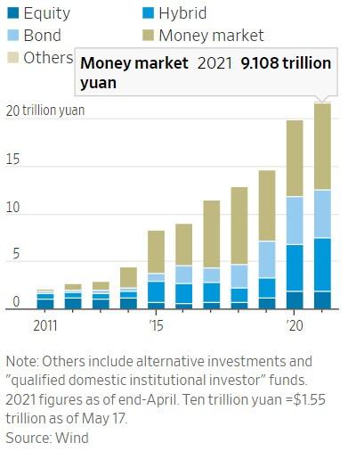 Các nhà quản lý quỹ Trung Quốc: Từ ngôi sao trở thành tội đồ khi thị trường lao dốc