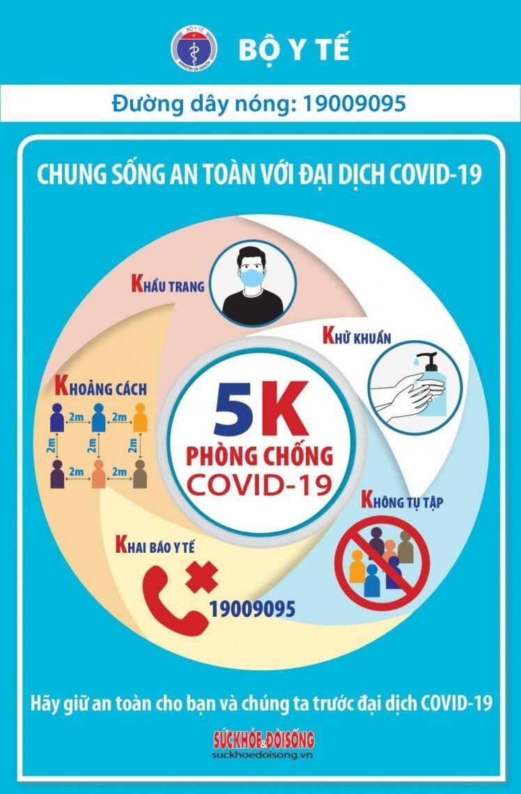Covid-19 ở Việt Nam tối 29/5: Thêm 143 ca mắc mới, chủ yếu tại Bắc Giang, Bắc Ninh và TP. Hồ Chí Minh