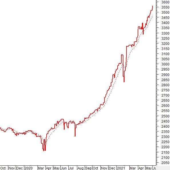 Vietstock Daily 02/06: Hệ thống giao dịch tiếp tục gây lo ngại cho nhà đầu tư