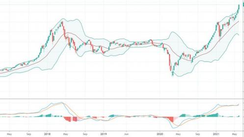 """Xu thế dòng tiền: Rủi ro khi """"bịt mắt"""" giao dịch"""