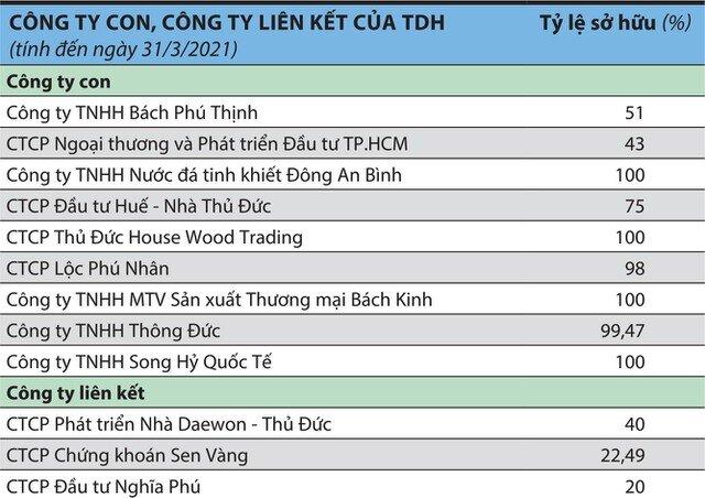 "Thuduc House (TDH): Cần tiền bán ""con"""