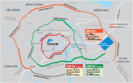 Hoàn thành Vành đai 4 đoạn Bà Rịa – Vũng Tàu trong giai đoạn 2021-2025