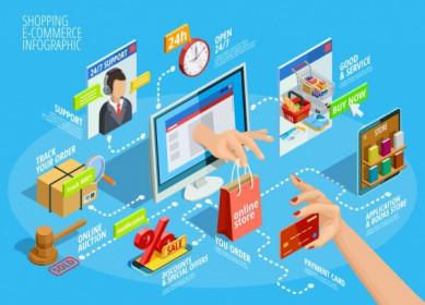 Sàn thương mại điện tử phải khai, nộp thuế thay hộ kinh doanh: Lộ trình nào phù hợp?