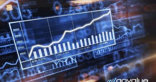 Nguyên tắc thanh toán giao dịch chứng khoán phái sinh cho nhà đầu tư