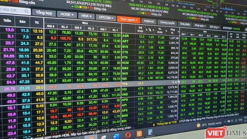 Lợi nhuận công ty chứng khoán có thể đã đạt đỉnh