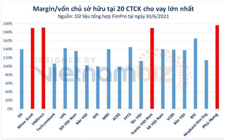 Dòng vốn tỷ USD từ Đài Loan chưa ngừng chảy vào chứng khoán Việt Nam