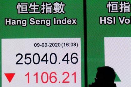 Chứng khoán châu Á ngày 13/8 giảm khi nhà đầu tư dõi theo Fed