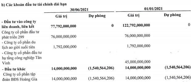 Louis Capital (TGG) muốn chào bán riêng lẻ 30 triệu cổ phiếu để mua cổ phần Chứng khoán APG