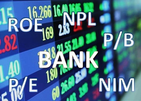 Vì sao cổ phiếu ngân hàng luôn được ưa chuộng?
