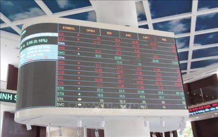 Đáo hạn phái sinh, VN-Index đảo chiều tăng mạnh cuối phiên 19/8