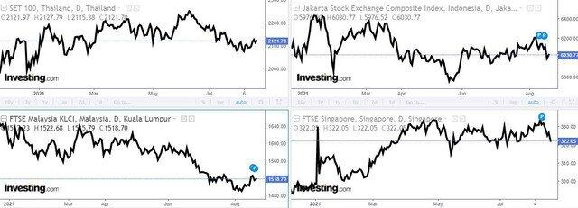 Nhà đầu tư lớn vẫn trên sàn
